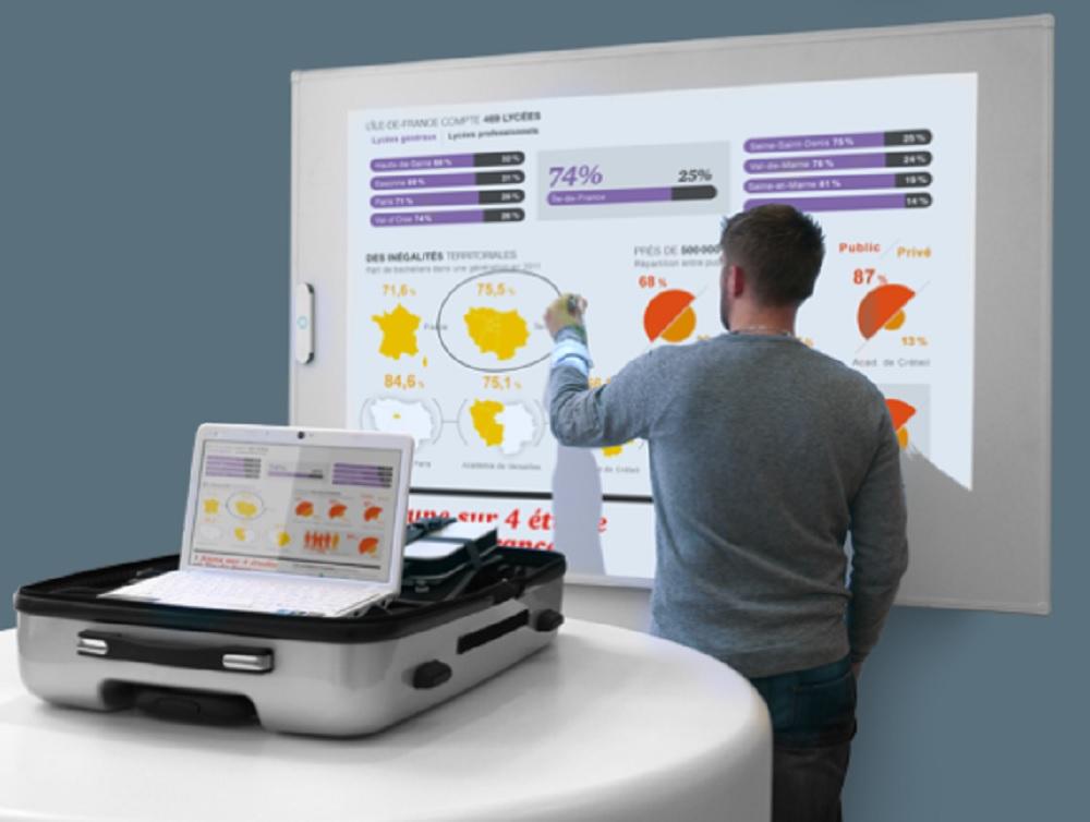 vidéoprojecteur interactif à laser